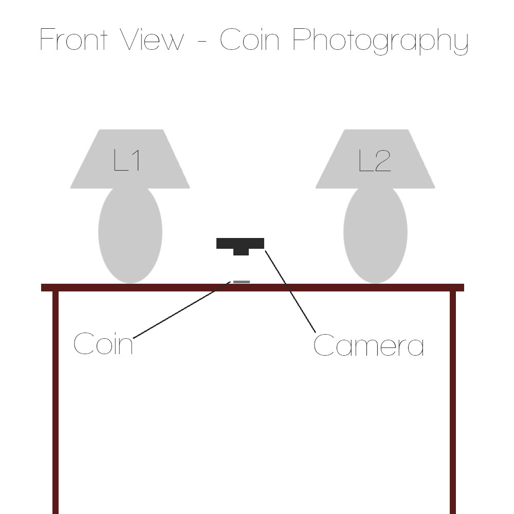Coin Photography Set Up - Front View - Line Drawing