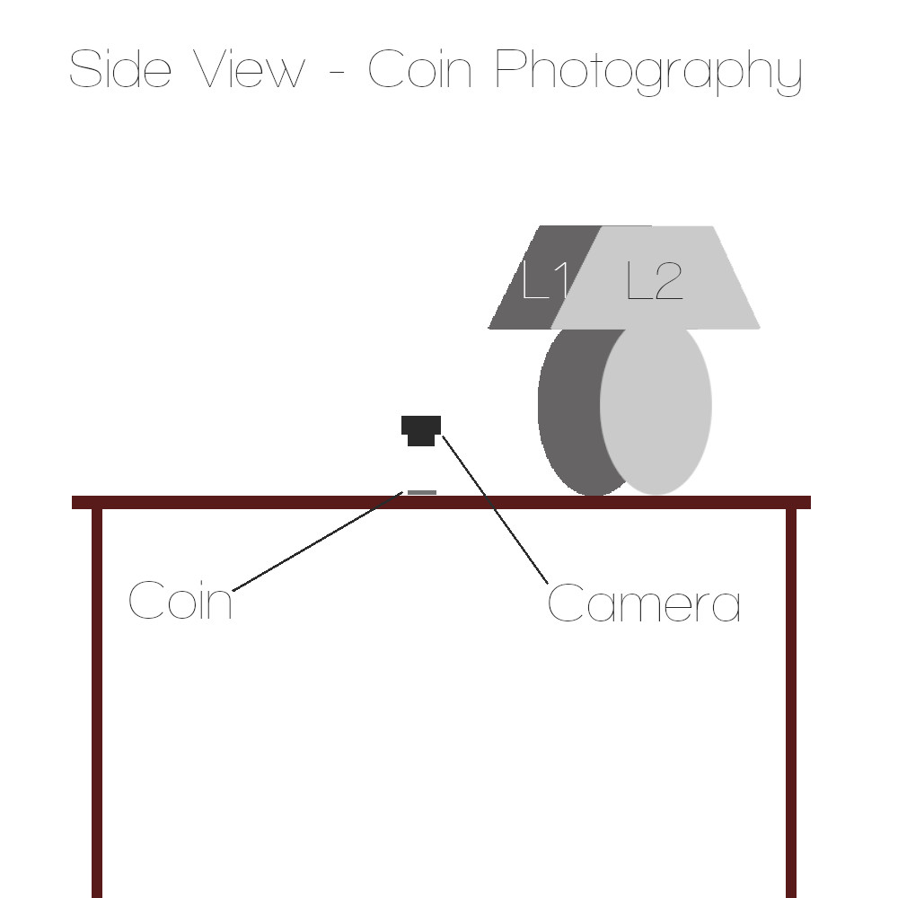 Coin Photography Set Up - Side View - Line Drawing
